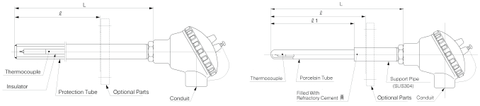 Protection Tubes for High Temperature for Incinerators image