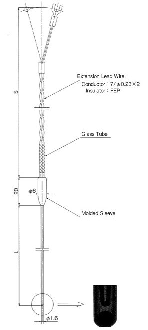 AMS2750 Supported Resin Molded Sleeve Type Sheathed Thermocouple Appearance Diagram Image