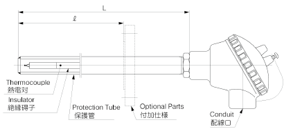 TCW: Thermocouple with Outdoor Type Metal Protection Tube Image