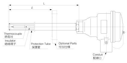 TCG: Thermocouples with Explosion/Flame Proof Type Metal ProtectionTubes image