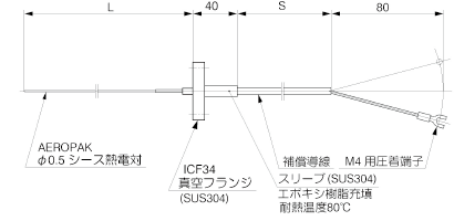 φ0.5 Sheathed Thermocouple with ICF34 Vacuum Flange Image