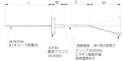 φ1.6 Sheathed Thermocouple with ICF34 Vacuum Flange Image